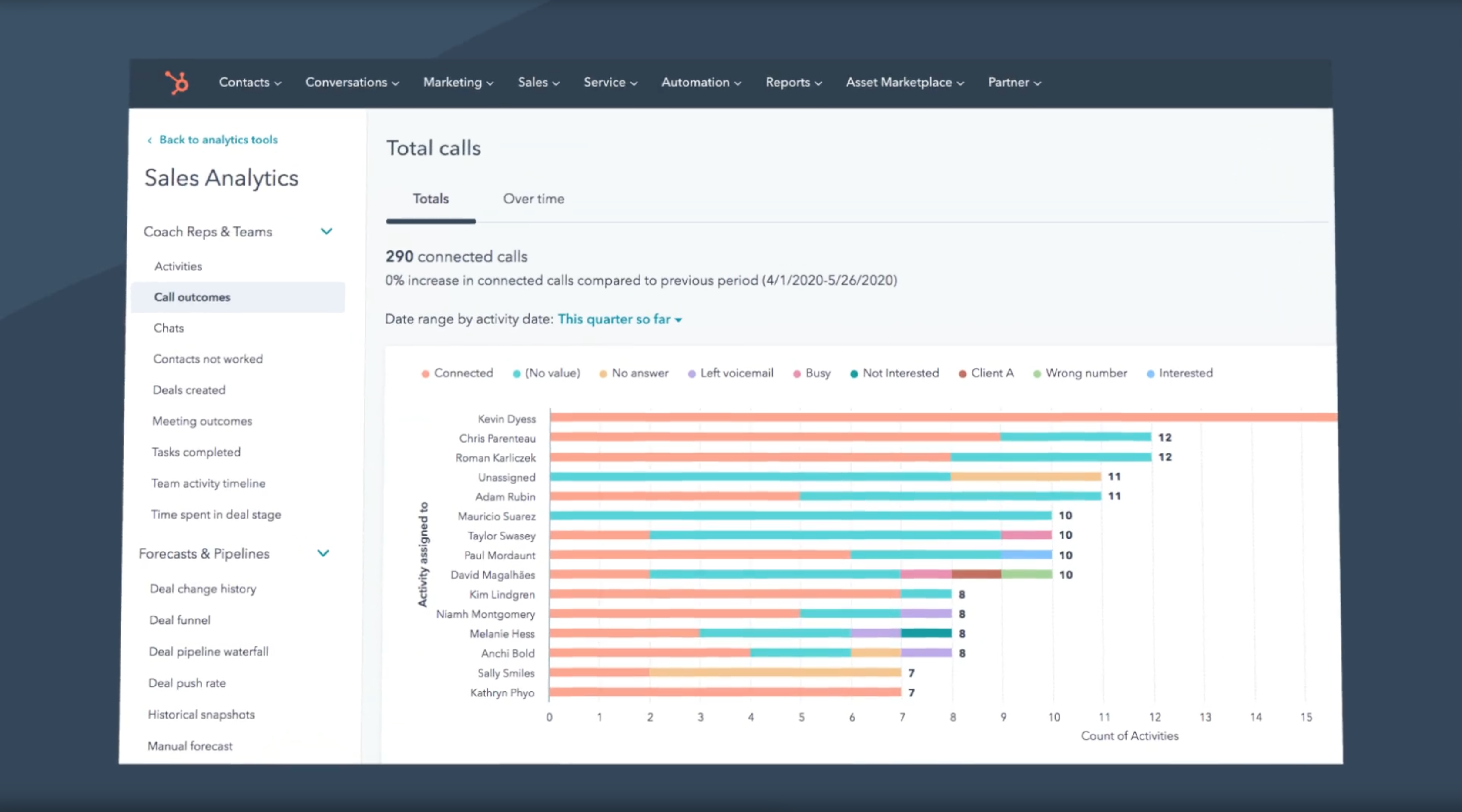 New HubSpot Sales Enterprise reporting
